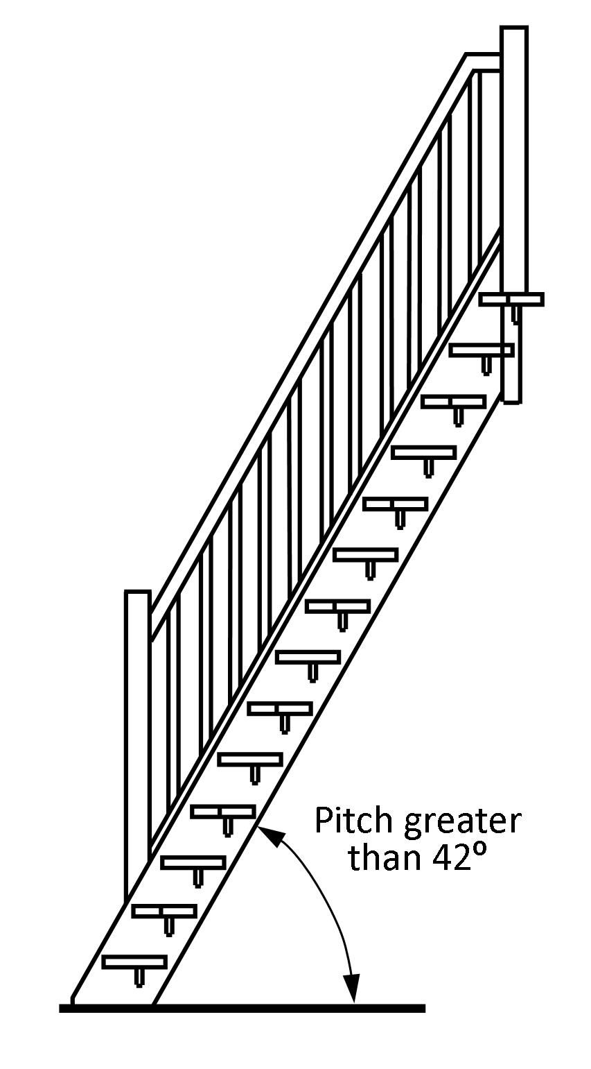 Building Regulations Explained With Images Space Saving Staircase Stairs Design Stairs