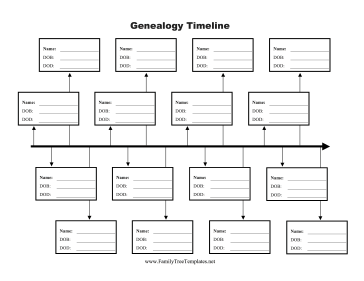 genealogy timeline sheet plot family members names dates of birth