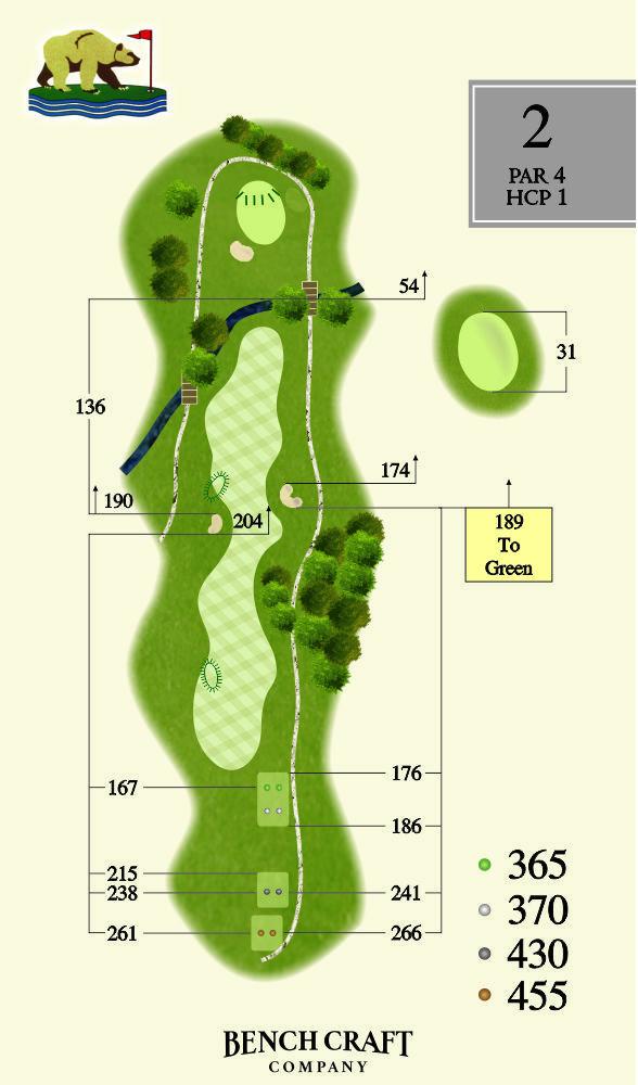 23++ Bear creek golf wentzville info