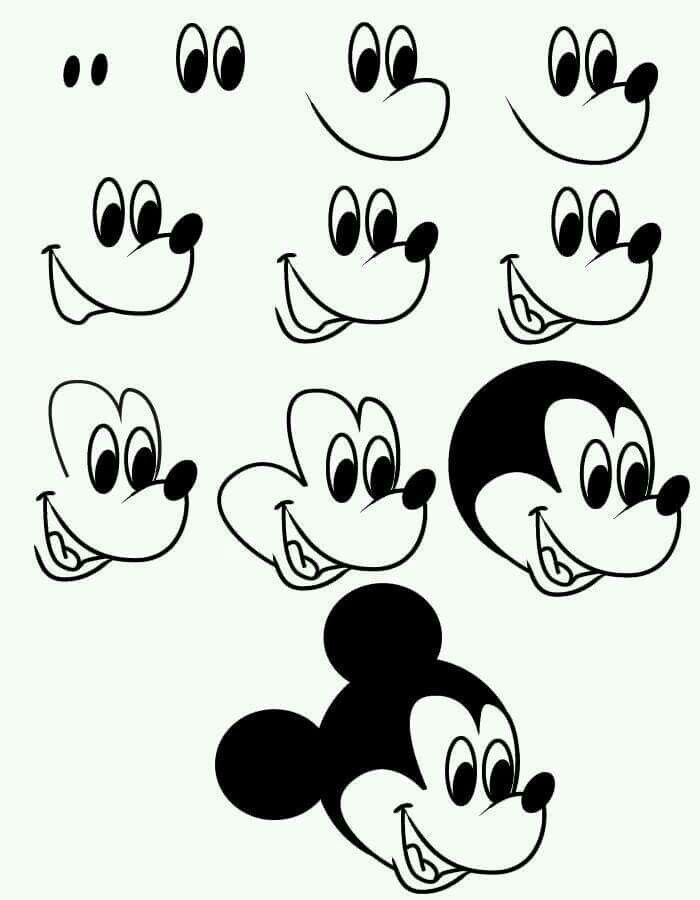How To Draw Mickey Mouse Easy Disney Drawings Mickey Mouse Drawings Drawing Cartoon Characters