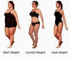 Best workouts to lose weight fast picture 5