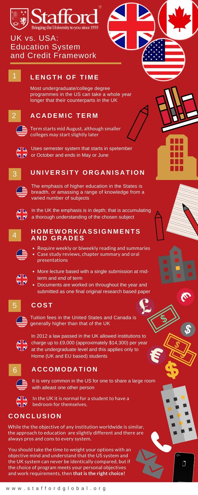 Uk Vs Usa Education System System And Credit Framework Comparison Education System Us Education System Education