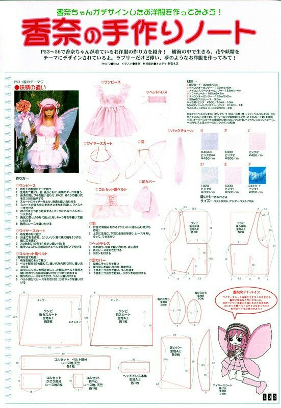 Pin by Jamie on diy | Sewing patterns, Sewing, Pattern