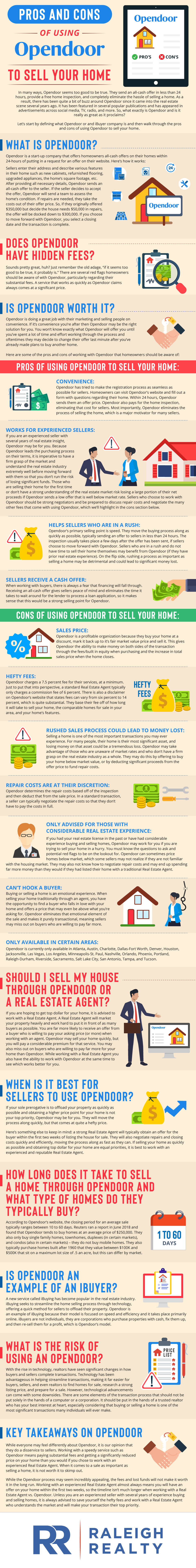 Pros and Cons of Using Opendoor to Sell Your Home Should