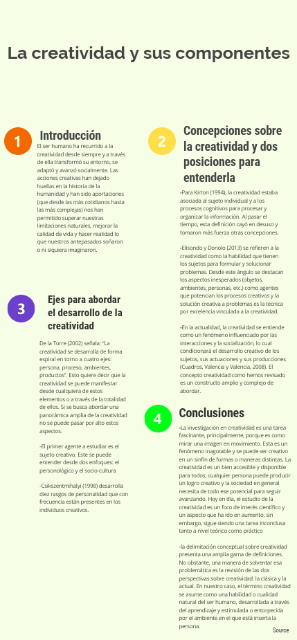 Click On The Image To View The High Definition Version Create Infographics At Http Venngage Com How To Create Infographics Apple Apps Infographic