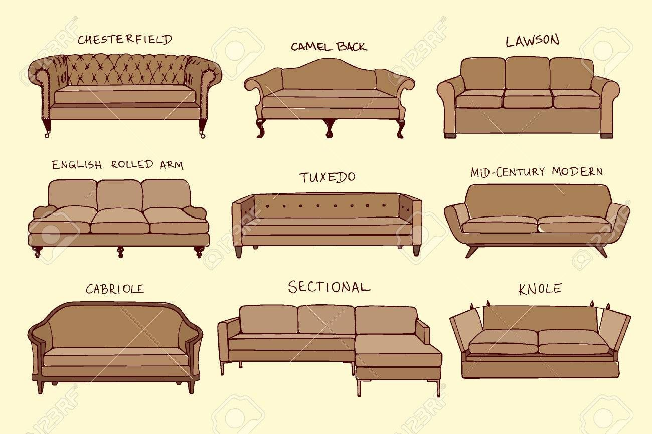 Vector Visual Guide Of Sofa Design Styles Hand Drawn Sofa Set Sofa Design Sofa Styling Couch Styling
