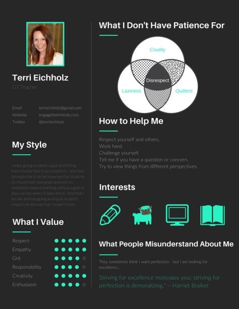 Use CANVA to create a PERSONAL USER MANUAL (using their resume - sample user manual template
