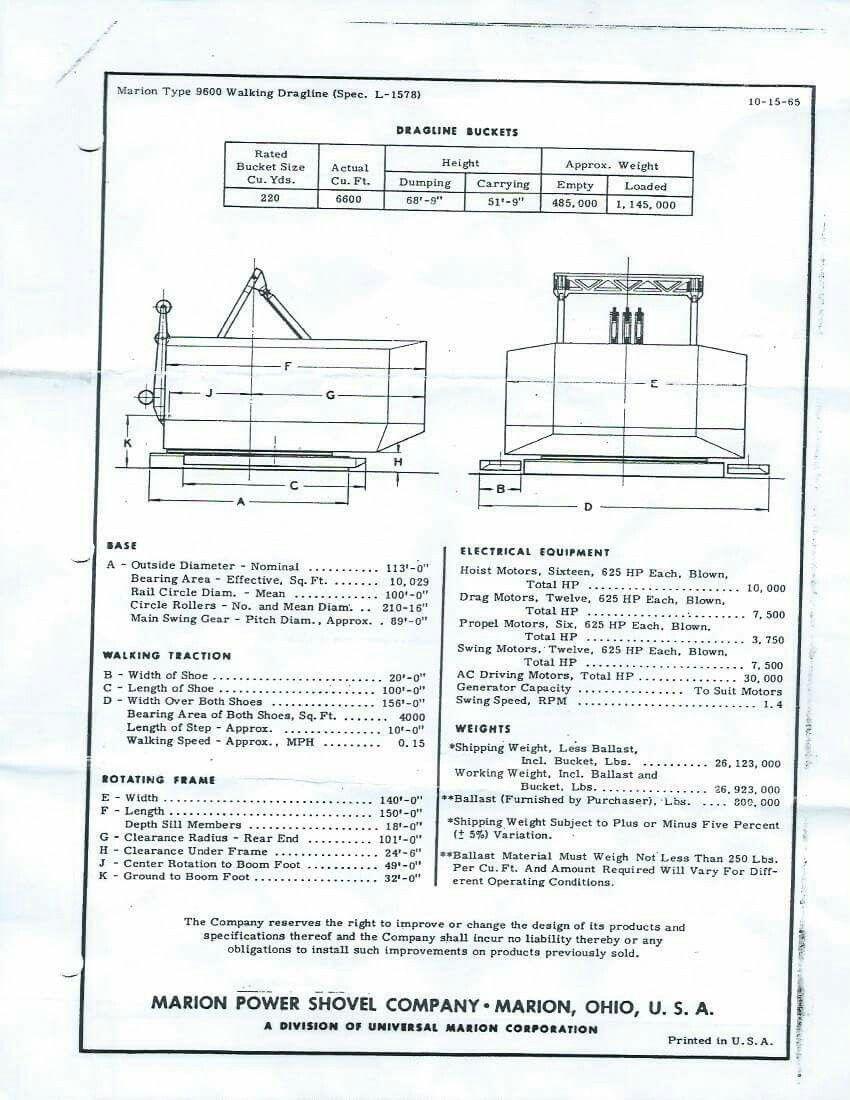 marion s dragline cubic yard bucket never built marion s 9600 dragline 220 cubic yard bucket