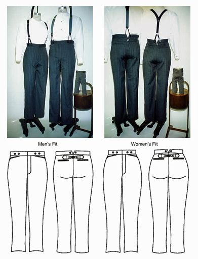 Late 19th century California pants Laughing Moon Mercantile #106  Awesome fit on my boyfriend, my go-to trouser pattern for him, you can vary the pockets, waistband, etc, for a more modern/plainer look. I tried the women's version and ended up a size or two too big, but I think I'll coax it to work for me as well.