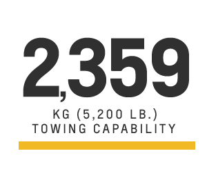 The Traverse Has A Towing Capacity Of 2 359 Kg Mid Size Suv Towing Suv