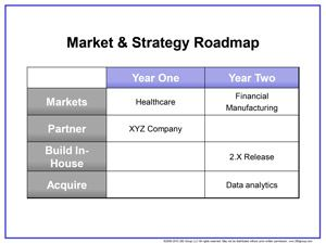 280 group market strategy roadmap template sample product roadmap 280 group market strategy roadmap template sample product roadmap toolkit pronofoot35fo Image collections
