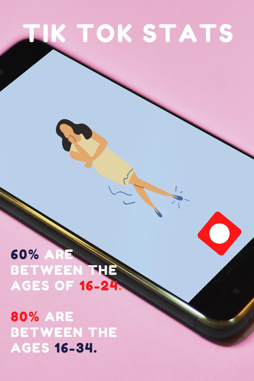 Tiktok Statistics 2020 Popular Apps Social Media Growing Your Business