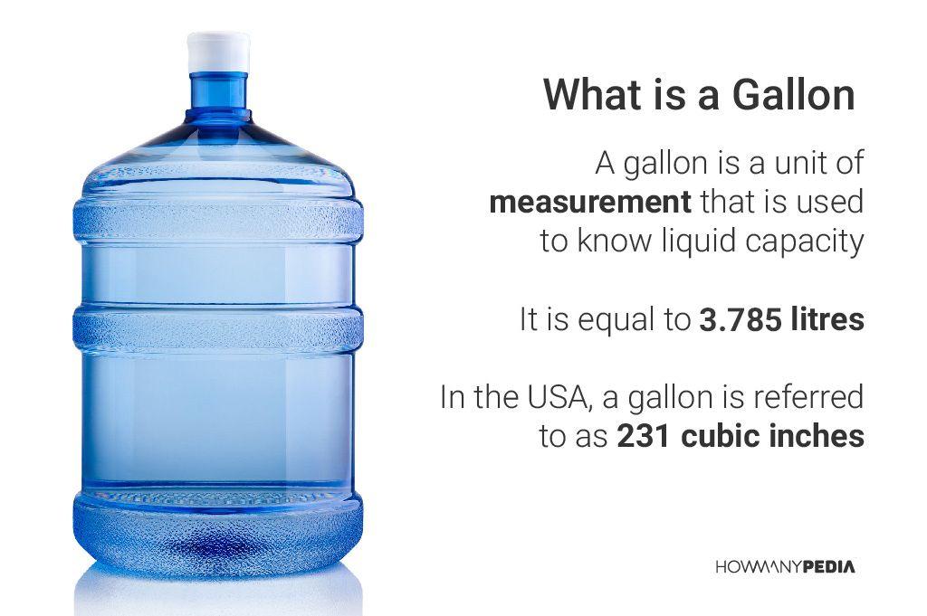 measurement-water