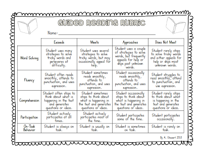 Free rubric for assessing students in guided reading ...