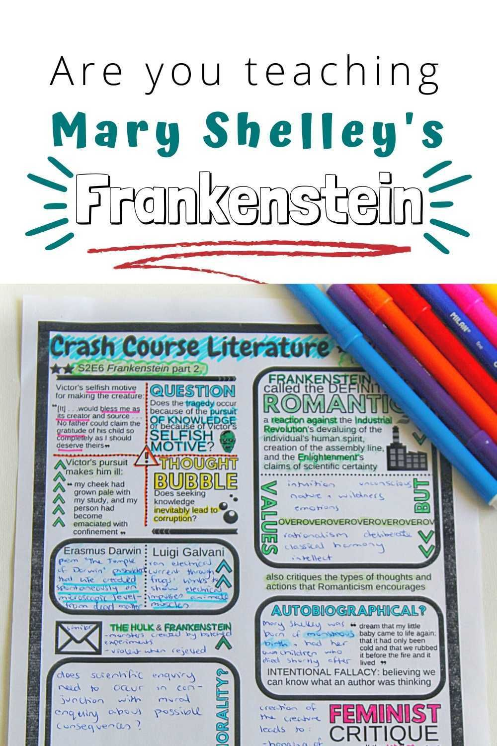 Printables For Frankenstein By Mary Shelley In 2020 Crash Course Literature Crash Course Visual Note Taking