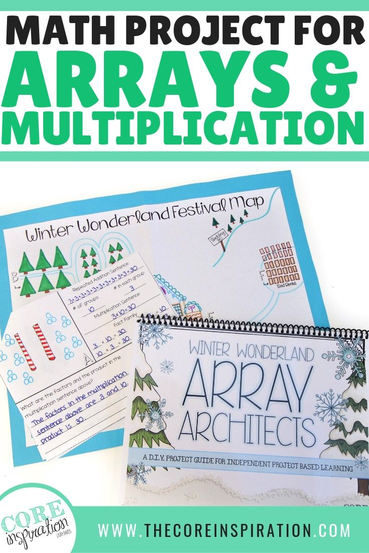Themed Multiplication and Arrays Project for 3rd Grade Looking for a new PBL activity to bring some