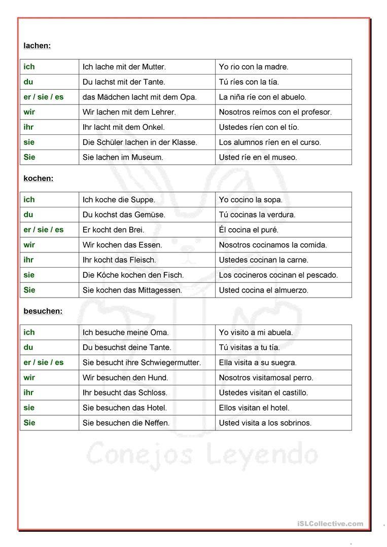 20 Arbeitsblätter Verben Konjugieren Worksheets, Person