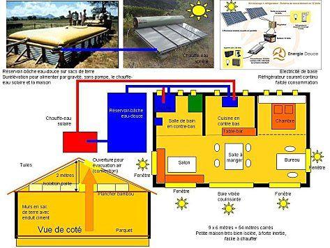 budget maison sac de terre my dream Pinterest Habitats - Budget Pour Construire Une Maison