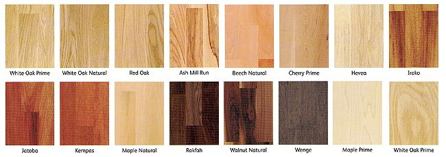 types of hardwood for furniture. Wood Guide With Grain Types Of Hardwood For Furniture R