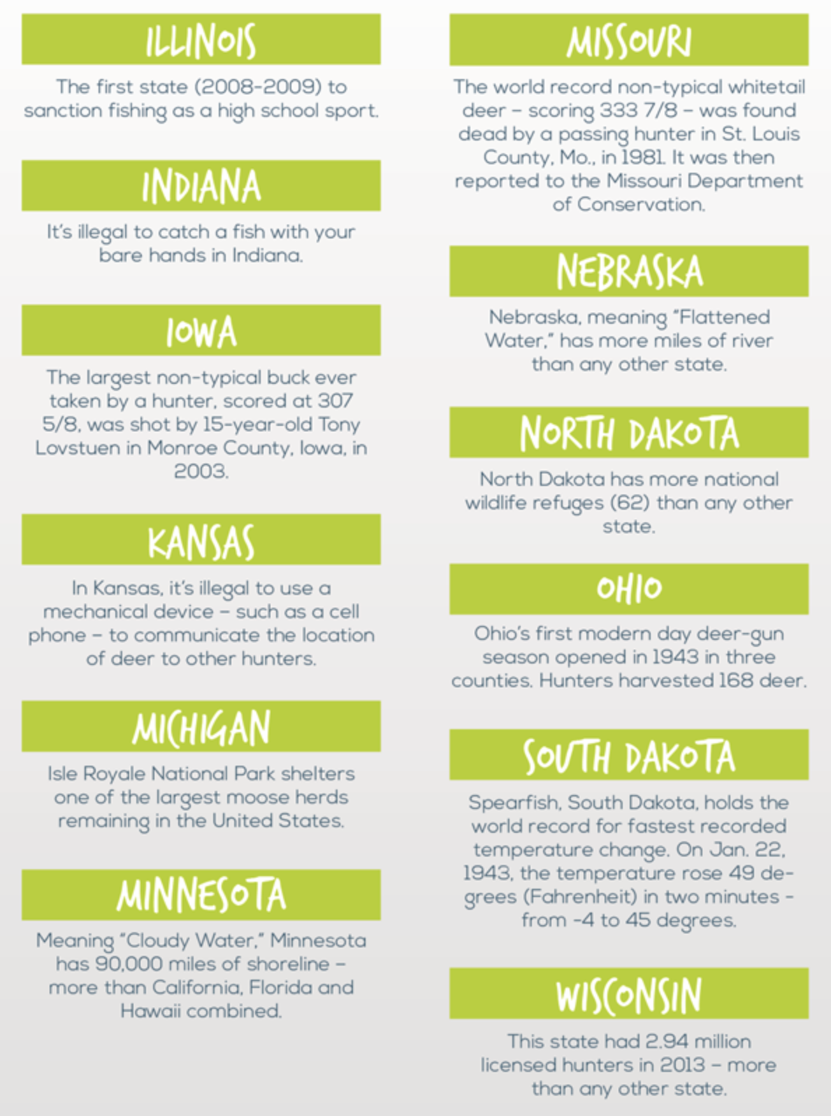 50 Fun Fishing Hunting Facts About The United States Infographic World Records High School Sports Infographic
