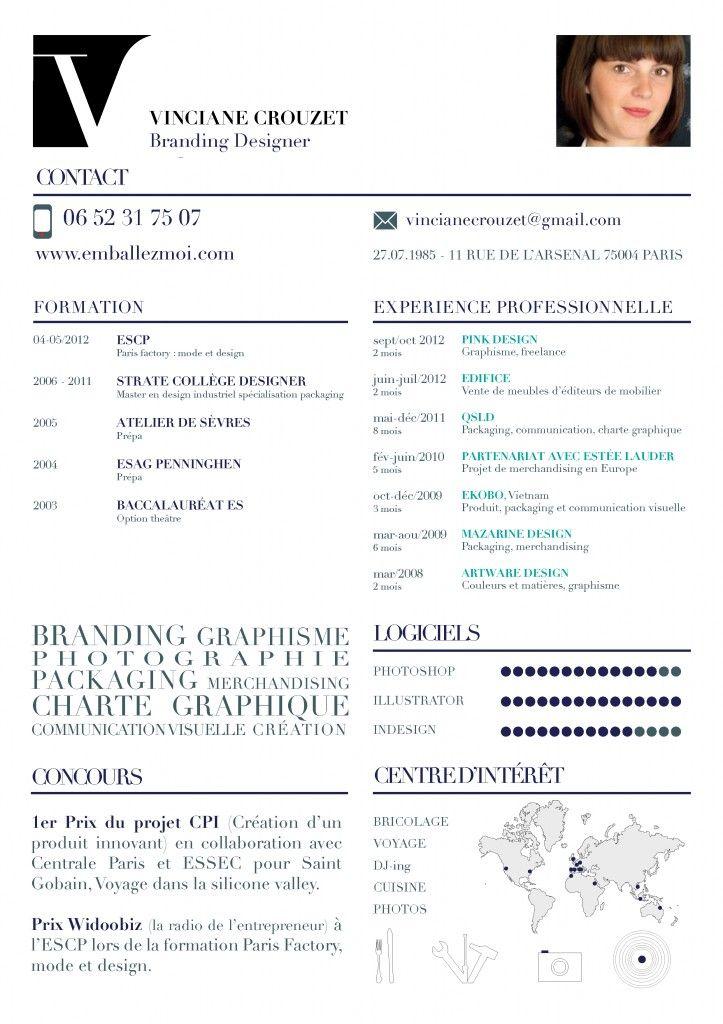 Crouzet Vinciane Cv Branding Design Industriel Design