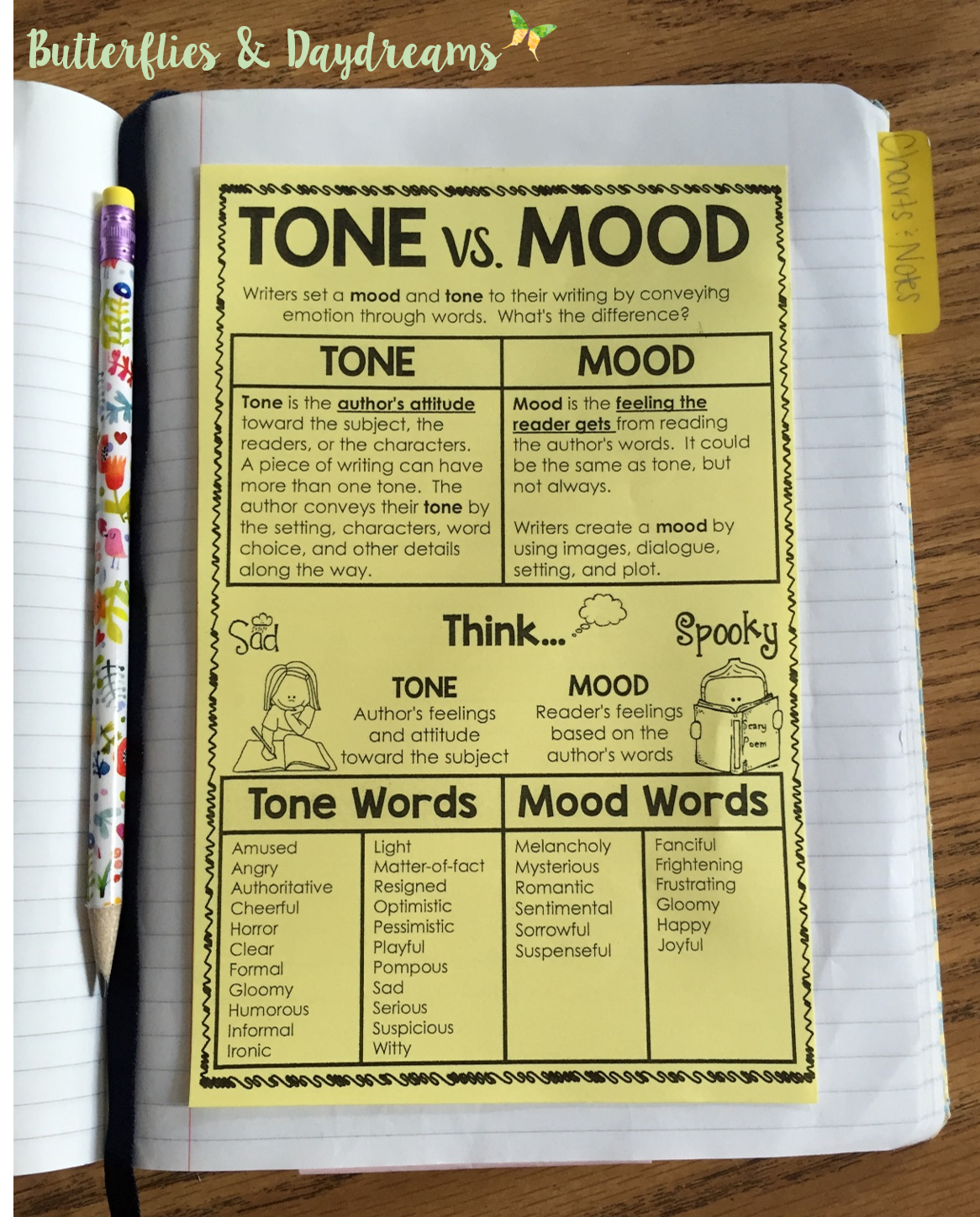 Tone vs. Mood Notebook Anchor Chart for Reading or Writing (Poetry Unit  Resources for Grades 3-5)   Teaching poetry [ 1448 x 1166 Pixel ]