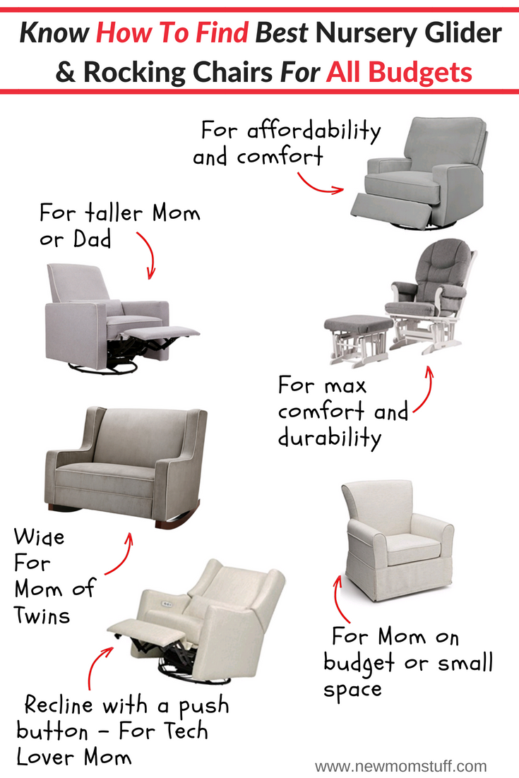 Prime Best Breastfeeding Chair And Nursery Glider All About Mom Alphanode Cool Chair Designs And Ideas Alphanodeonline