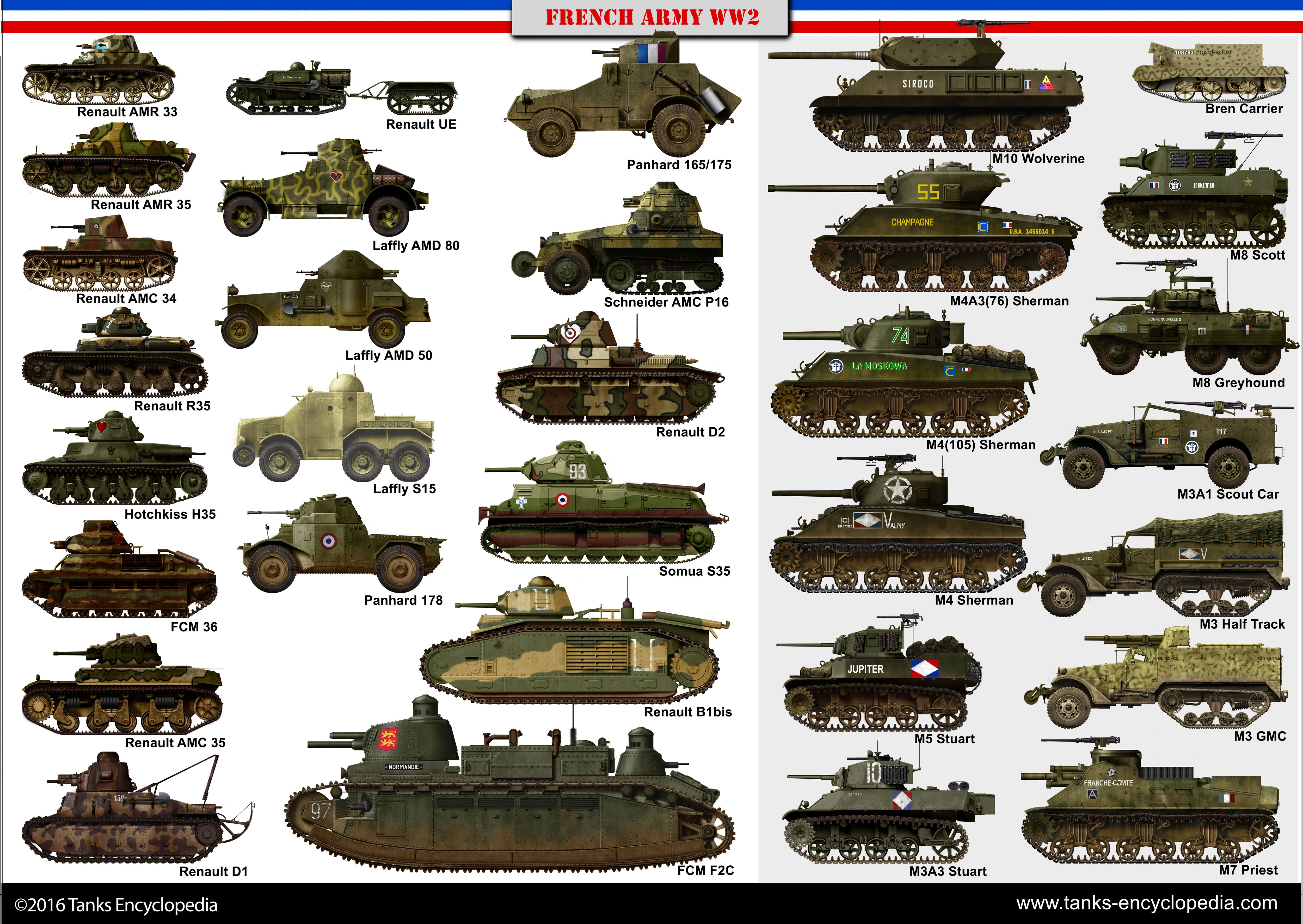 WW2 German Wehrmacht Africa Corps Tanks and Armored Vehicles Poster