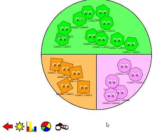 data chart for kids. Furbles - Teach Kids About Population And Data Handling Chart For T