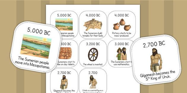 Ancient Egypt Timeline Google Search History Pinterest