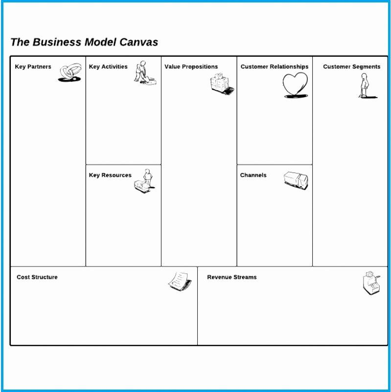 Business Model Canvas Template Word Lovely Business Model Canvas Template Business Model Template Business Model Canvas Templates Business Model Canvas
