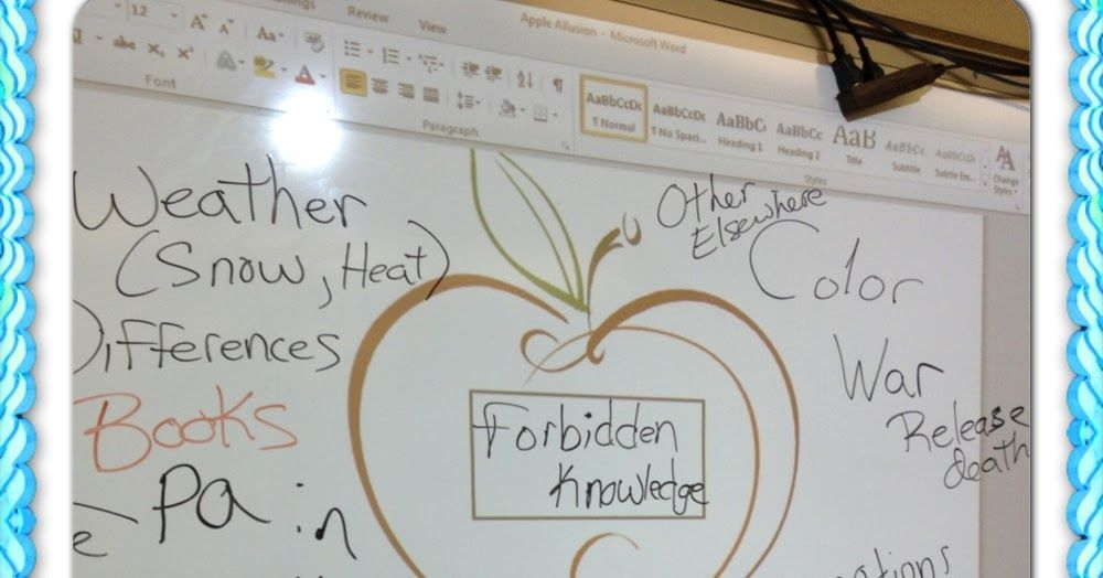 Allusion In The Giver With Images The Giver Whiteboard