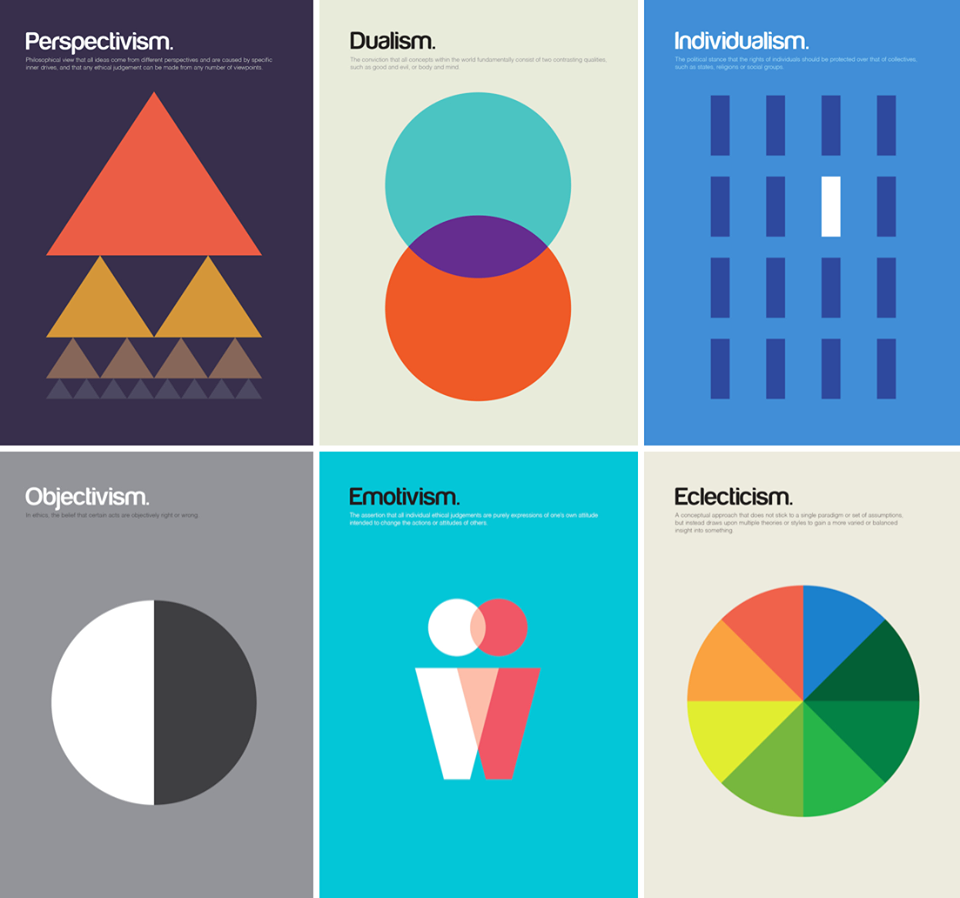 philosophy Creative Graphic Posters