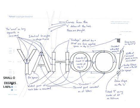 Yahoo estrena logo ~ CONSULTOR WEBSITE MARKETING SEO/SEM