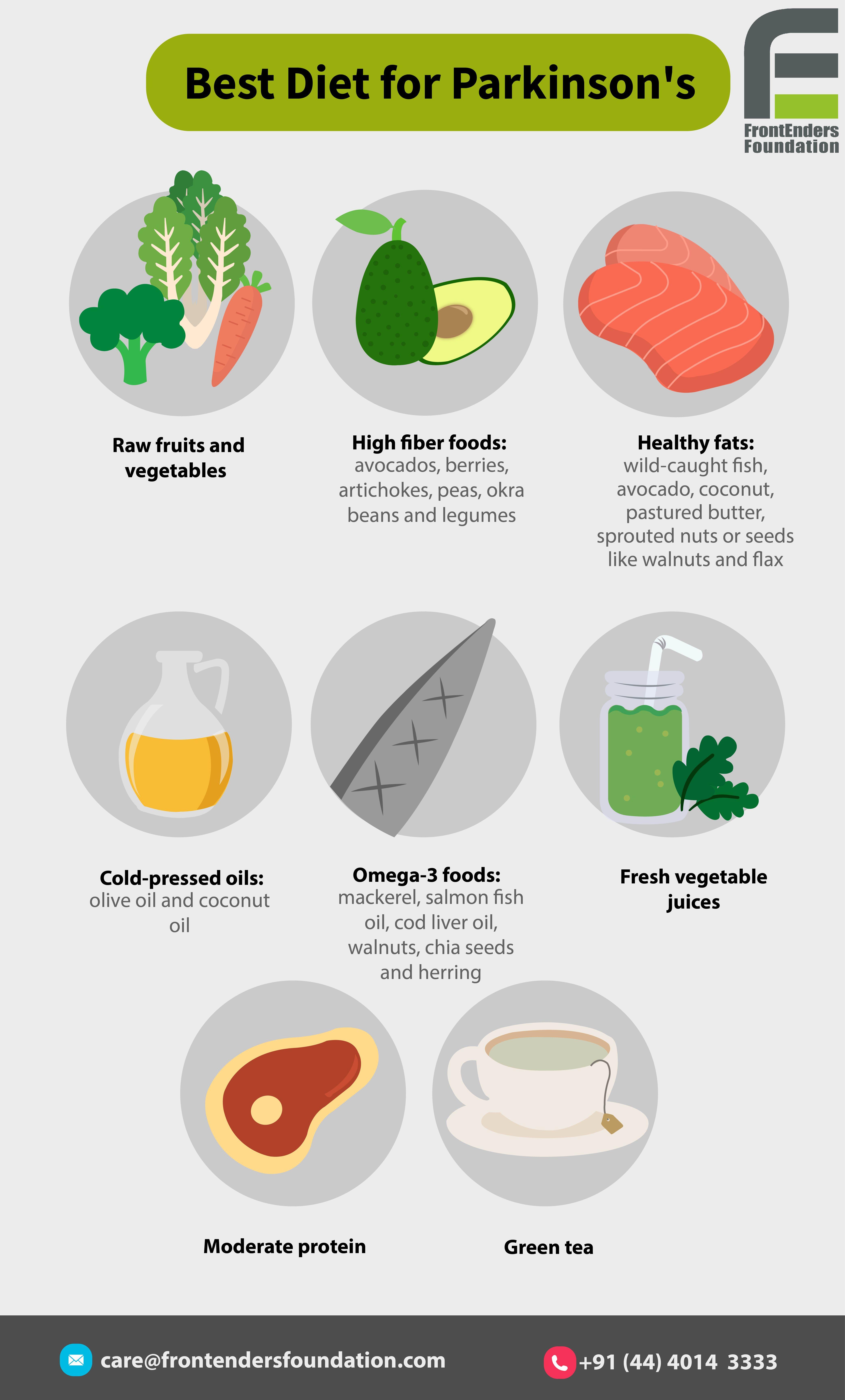 parkinsons disease high protein diet