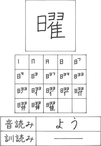 how to say writing major in japanese