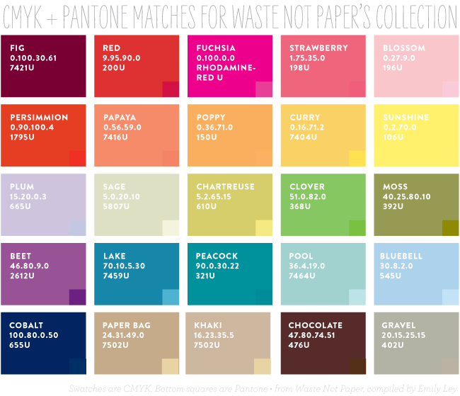 Waste Not Paper Paper Source Unofficial Pantone Cmyk