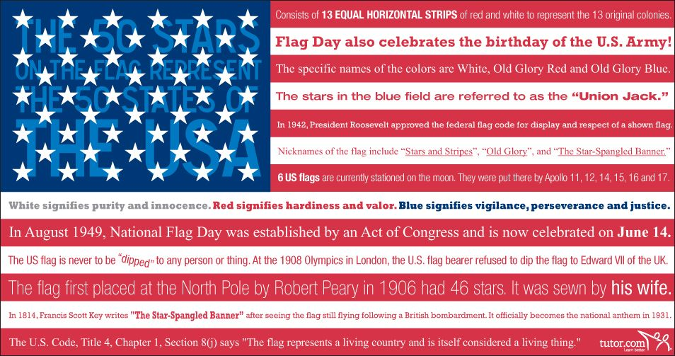 happy flag day graphic with interesting facts about the. Black Bedroom Furniture Sets. Home Design Ideas