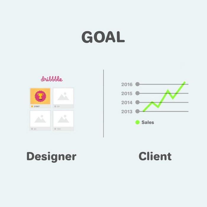 11 differences between designers and clients show why they will graphic designer vs client ccuart Gallery