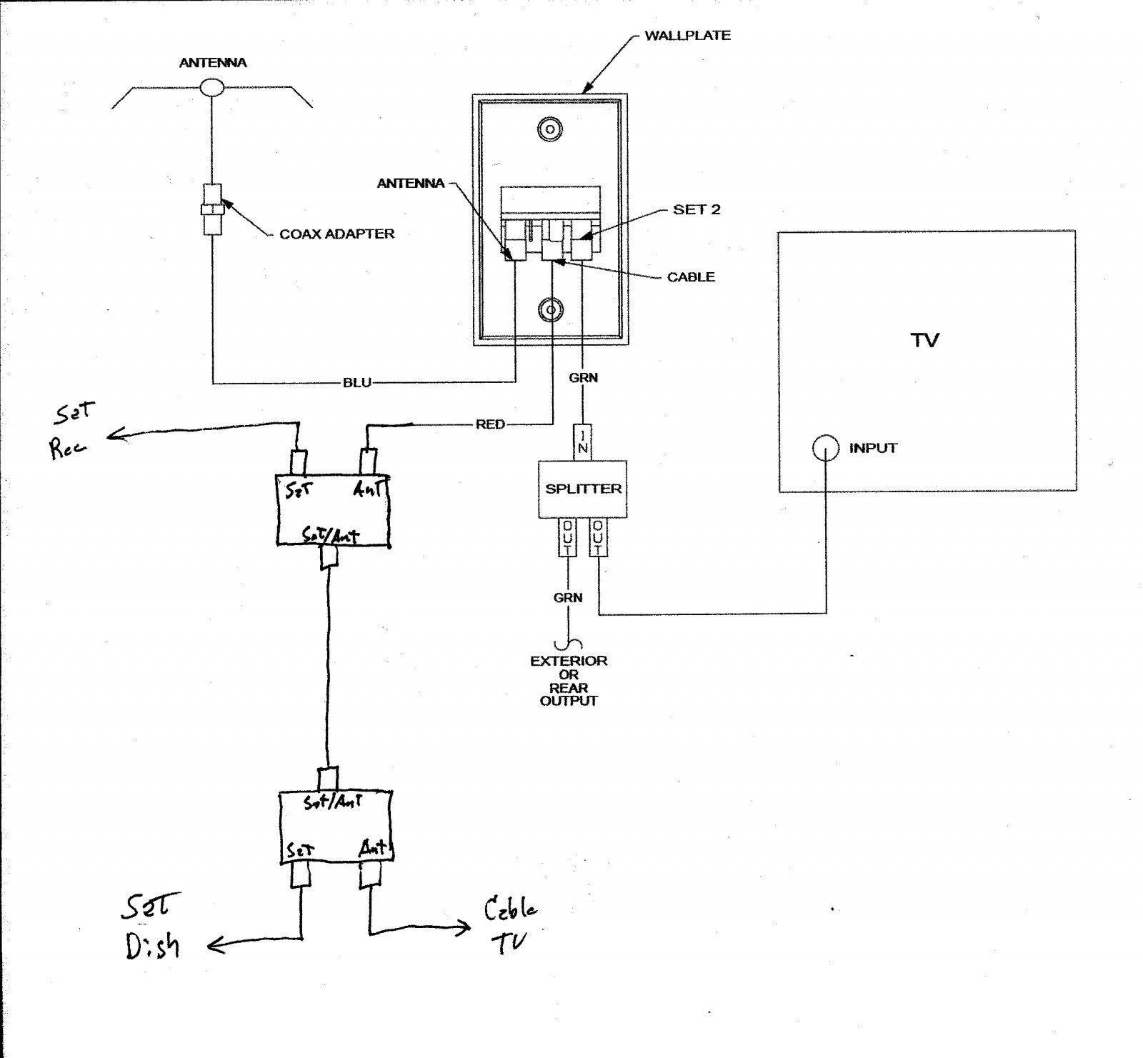 Rv Cable And Satellite Wiring Diagram Di 2020