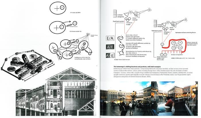 Urban Design <br/> Since 1945 <br/> A Global Perspective