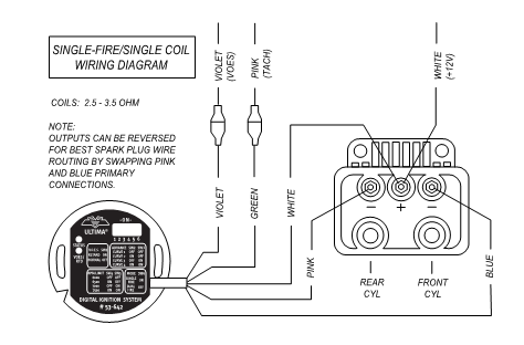bcfc6ba6463fc9da7e0eb174f44c0c54 billedresultat for ultima ignition ledningsnet pinterest ultima single fire ignition wiring diagram at alyssarenee.co