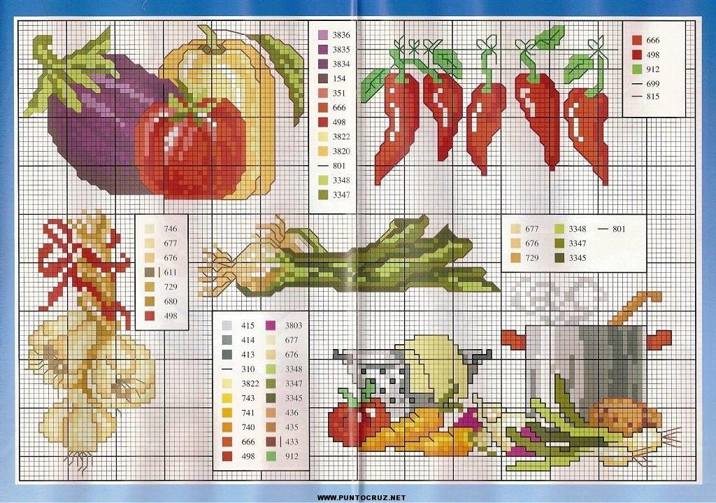 Patrones para descargar de frutas punto cruz punto de - Punto de cruz cocina ...