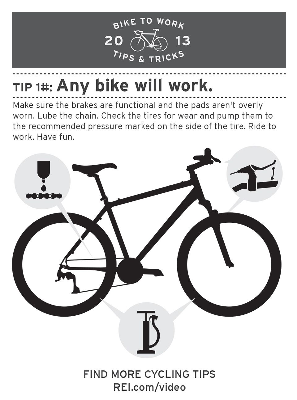 Tips And Tricks For Your Urban Commute Happy Bike To Work Month