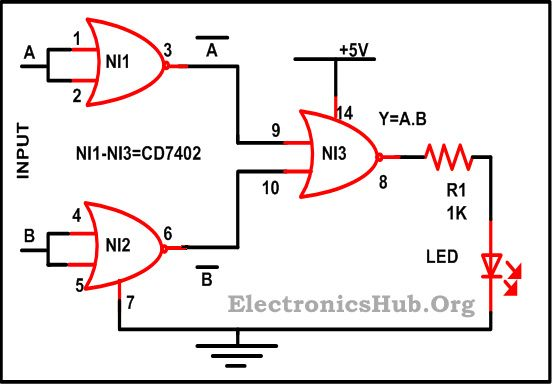 design of basic logic gates using nor gate how to build gates construction of or gate and gate not gate using universal gate nor gate circuit diagram truth table and design of basic logic gates using nor gate