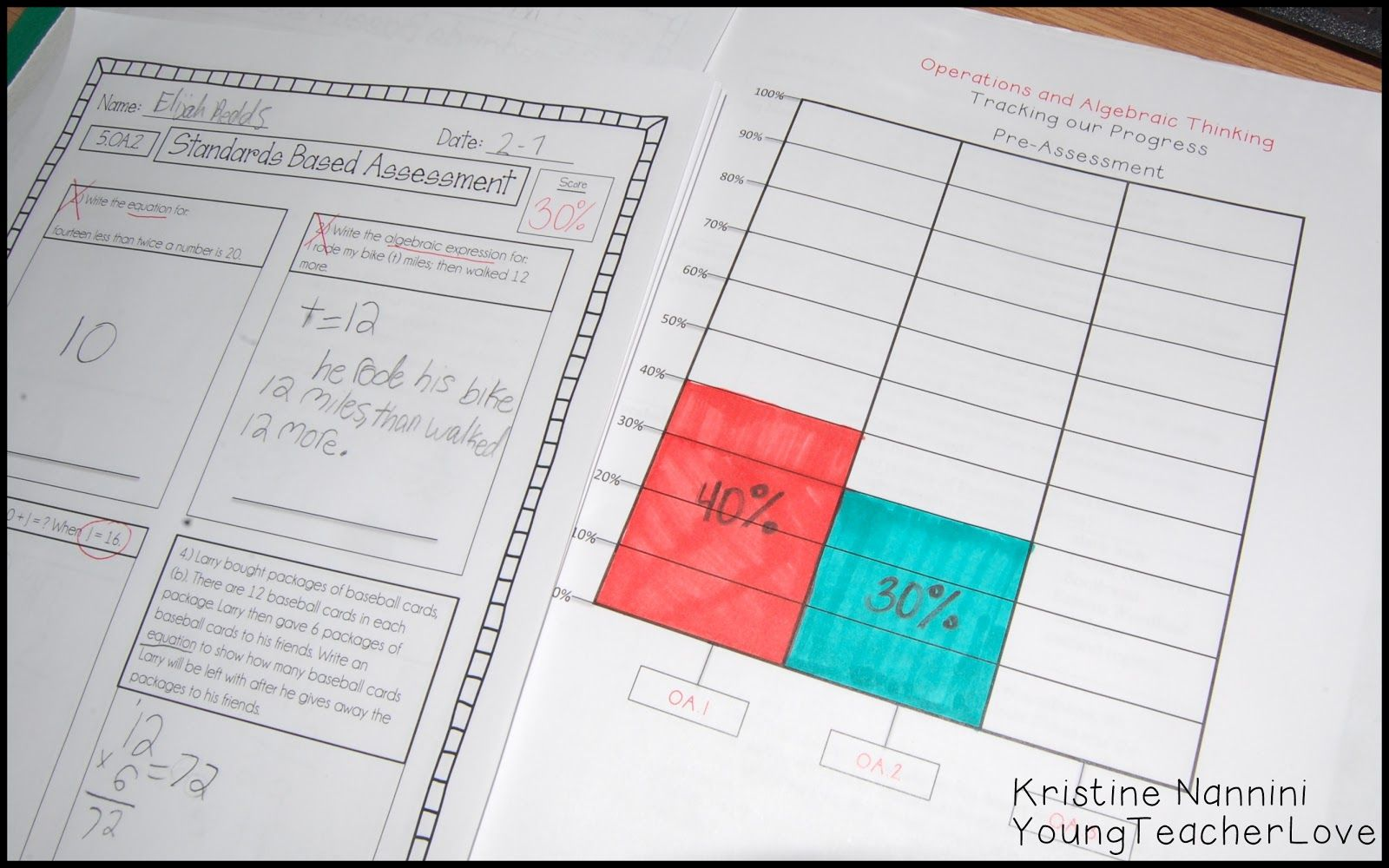Implementing Student Data Tracking Binders With Assessments Mid Year