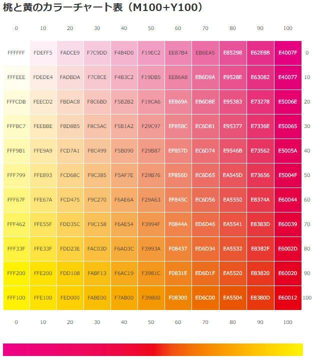桃色と黄色のカラーチャート   名刺 デザイン, Lp デザイン, カラー ...