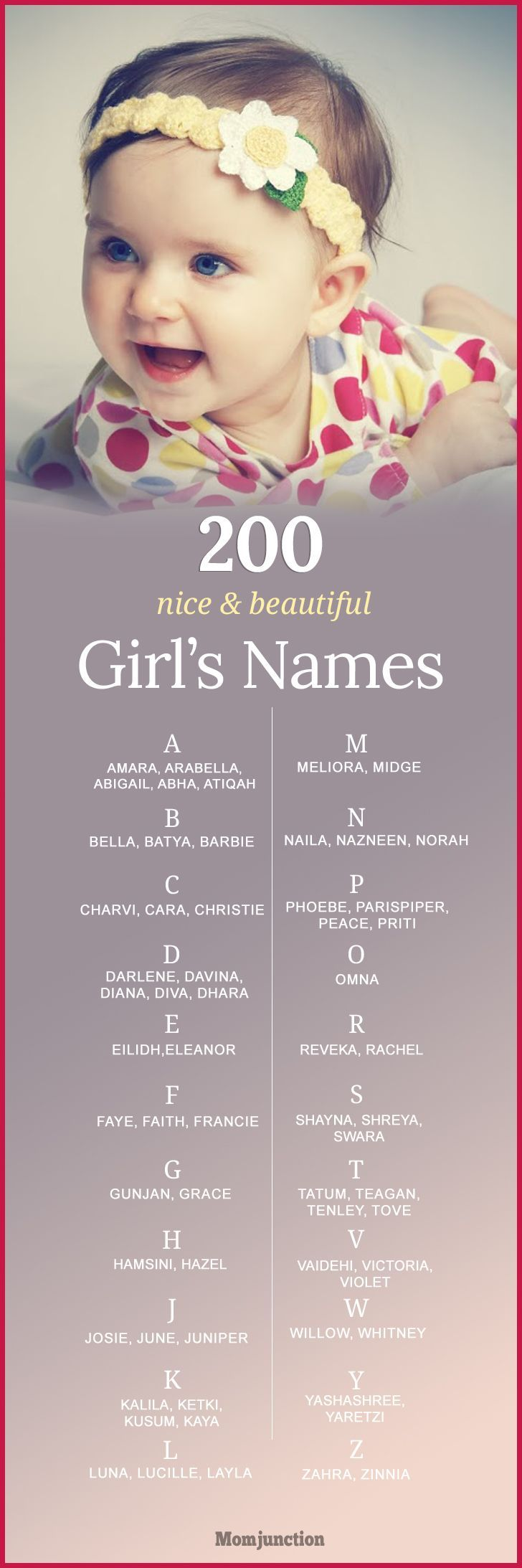 235 Nice And Beautiful Baby Girl Names With Meanings ...