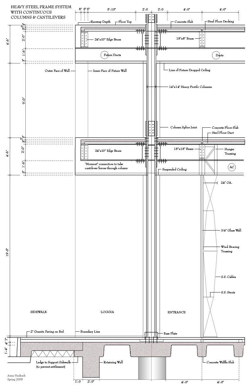 Image Result For Steel Frame Drawing Detail Steel Frame Steel