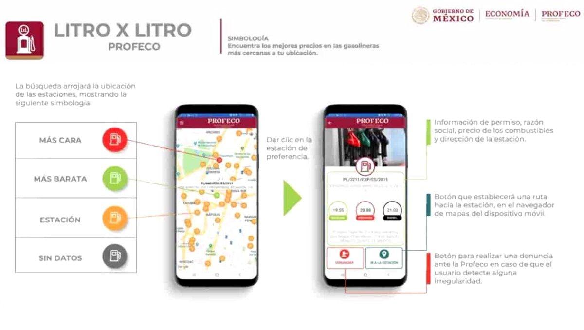Profeco Lanza App Litro X Litro Para Evitar Aumento De Gasolina